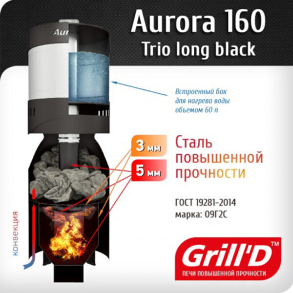 на дровах Aurora 160 А Trio long GrillD 5 Дровяная банная печь Aurora 160 - А Trio long Grill'D